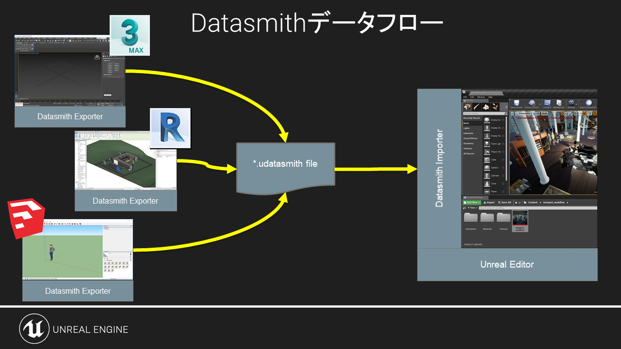 Datasmith_workflow.png