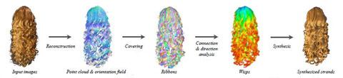Structure-Aware Hair Capture.jpg